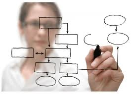 Instructional Design and Technology (Online learning)